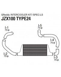 GReddy Type24F Intercooler Kit Toyota Mark II JZX100