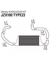 GReddy T-23F Intercooler Kit Toyota 1996-2001