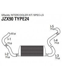 GReddy Type24E LS Intercooler Kit Toyota Mark II JZX90