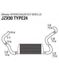 GReddy Type24F Intercooler Kit Toyota Mark II JZX90